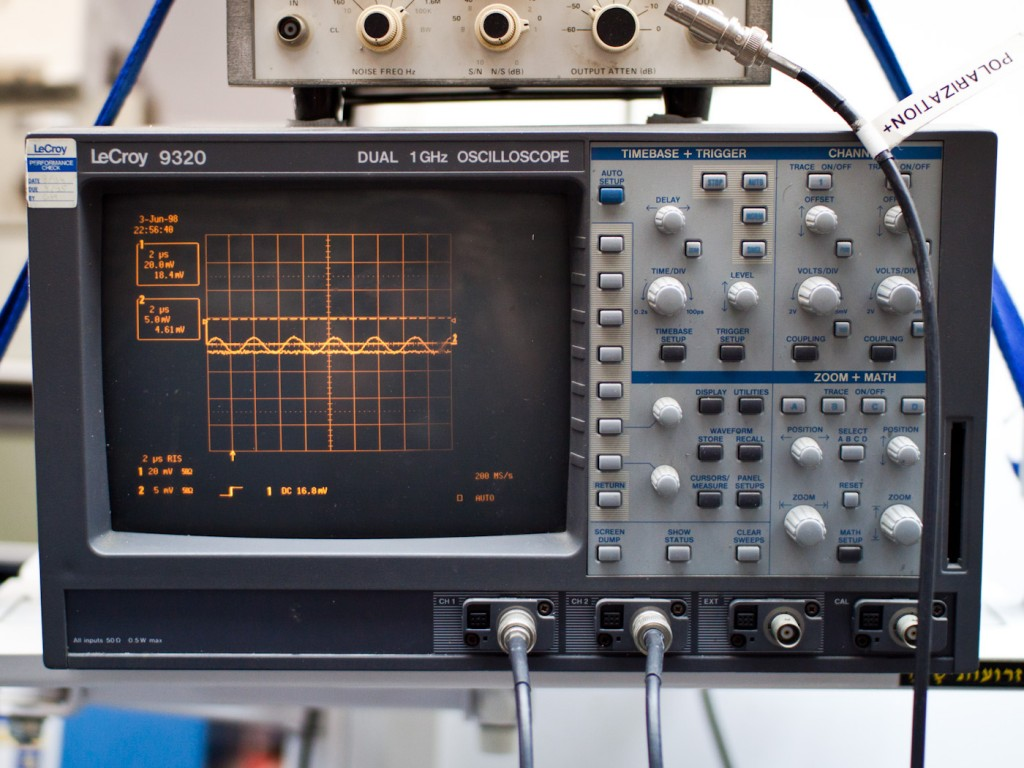 Measures records and analyze signals (analog and digital), from DC up to 1 GHz
